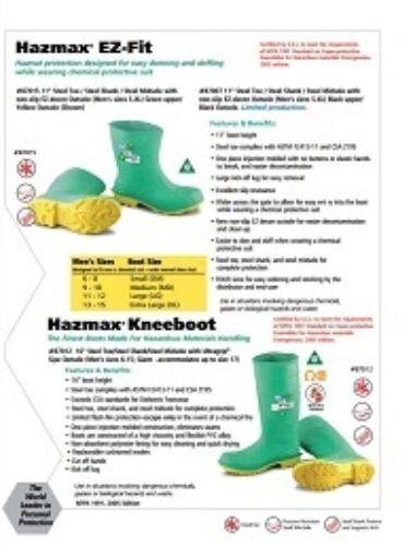 Hazmax Data Sheet