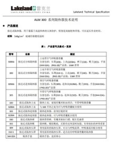 Alm300 cn thumbprint