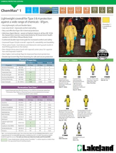 CA CE Chem Max1 Data Sheet