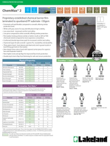 CA CE Chem Max2 Data Sheet