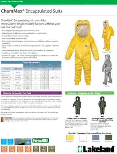 CA CE Chem Max Encap Suits Data Sheet