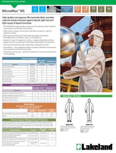 CA CE Micro Max NS Data Sheet