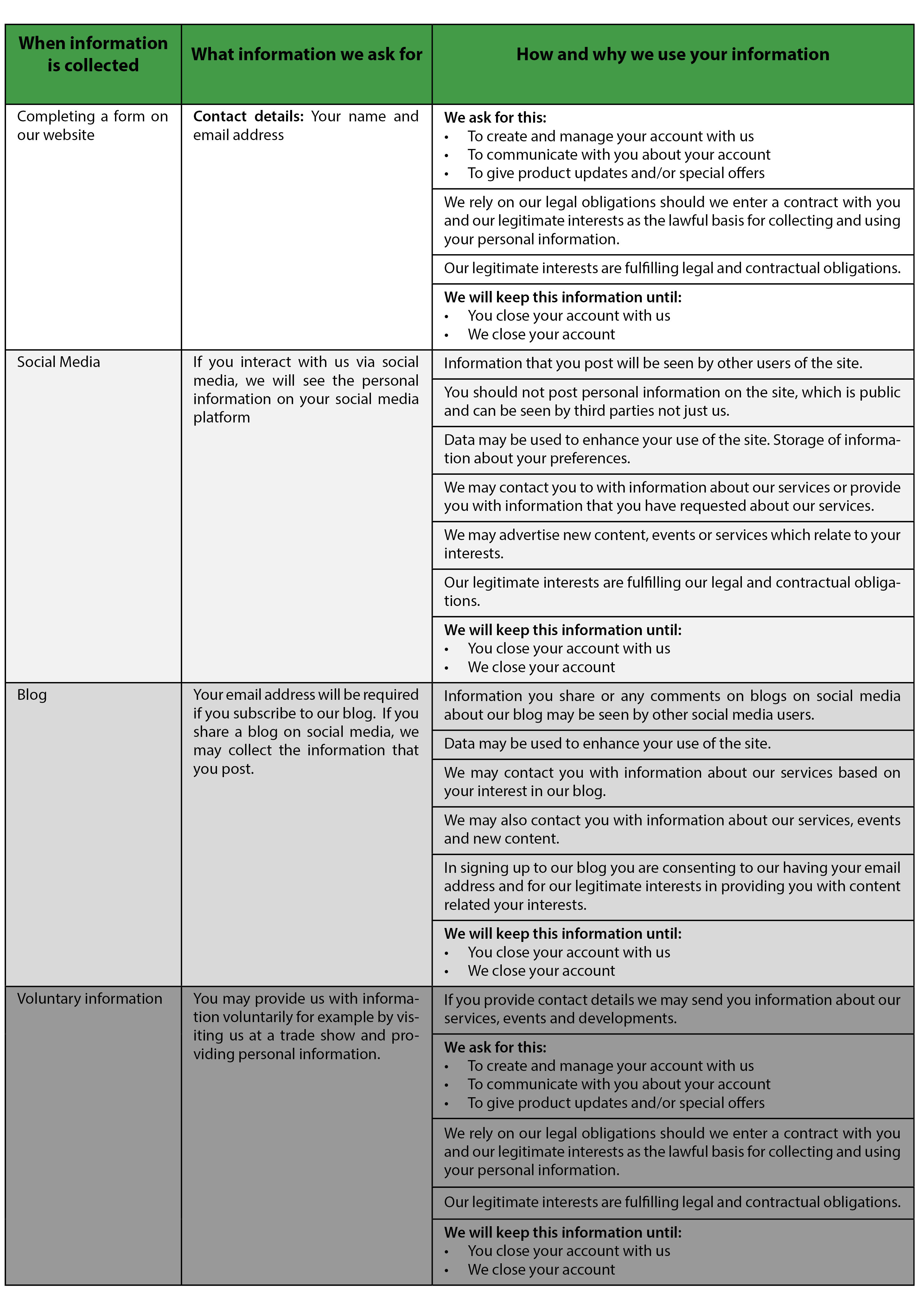 Privacy-Policy-Table.jpg#asset:26220