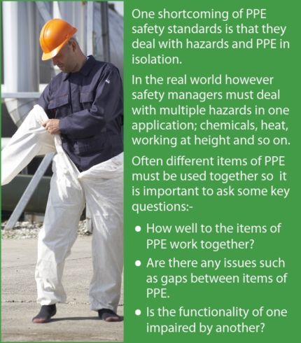Multiple Ppe Questions To Ask