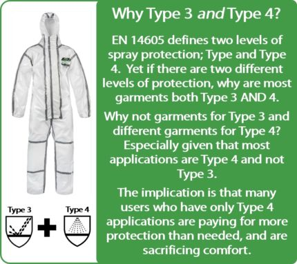 Why Type 3 And 4 Call Out