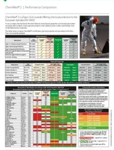 Chem Max 2 Comparison Leaflet Thumbnail