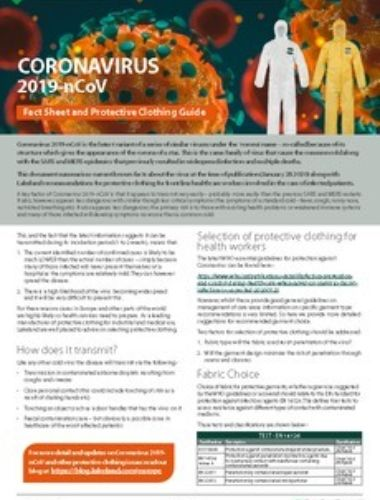 Coronavirus 2019 N Co V Factsheet Thumbnail