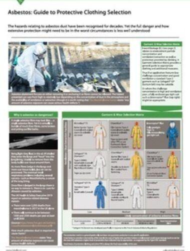 Asbestos clothing guide thumbnail