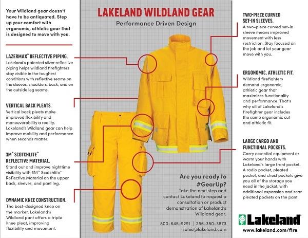 Wildland Infographic