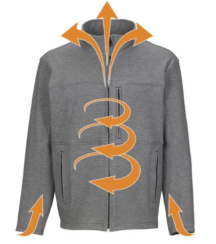 Circulation Gray