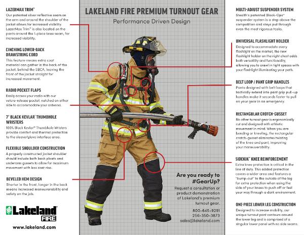 FireFitness_Blueprint.png#asset:11974